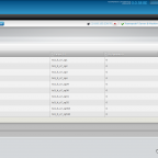 Teamspeak Interface Virtual Server Channelgroup Overview